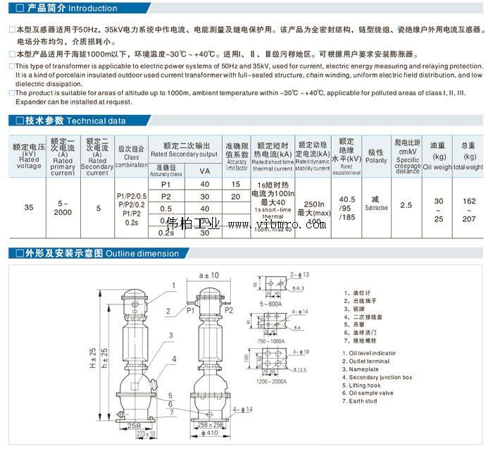 互感器的作用  电压互感器的作用  钳形互感器  电流互感器接线图